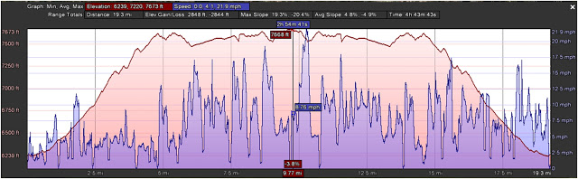 Elevation+Profile.jpg