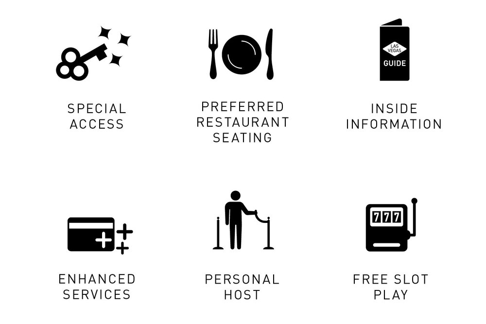 Icons representing benefits of The Cosmopolitan's Identity Membership program: special access, preferred restaurant seating, inside information, enhanced services, personal host, free slot play
