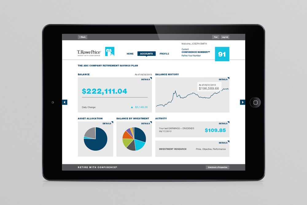 T. Rowe Price retirement savings dashboard