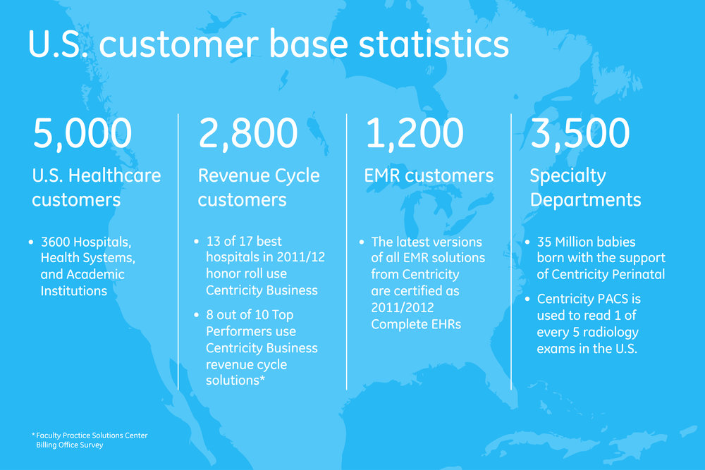 GE Healthcare IT: US customer base statistics