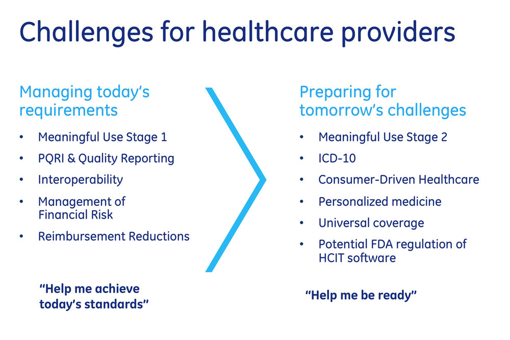 GE Healthcare IT: Challenges for healthcare providers