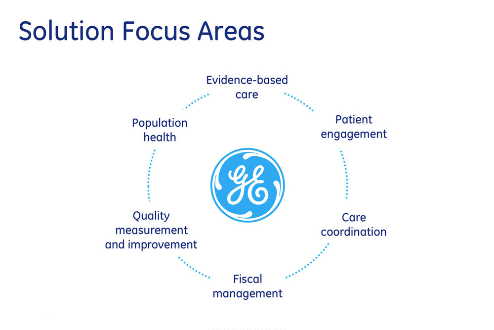 GE Healthcare IT: Solution focus areas