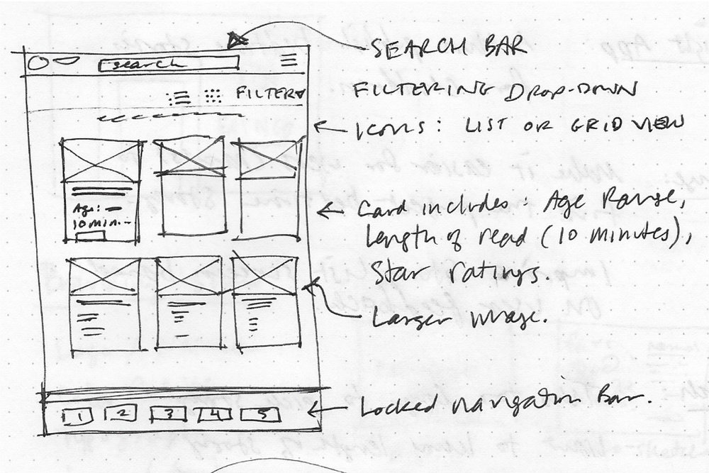 Sketches, story index, grid view