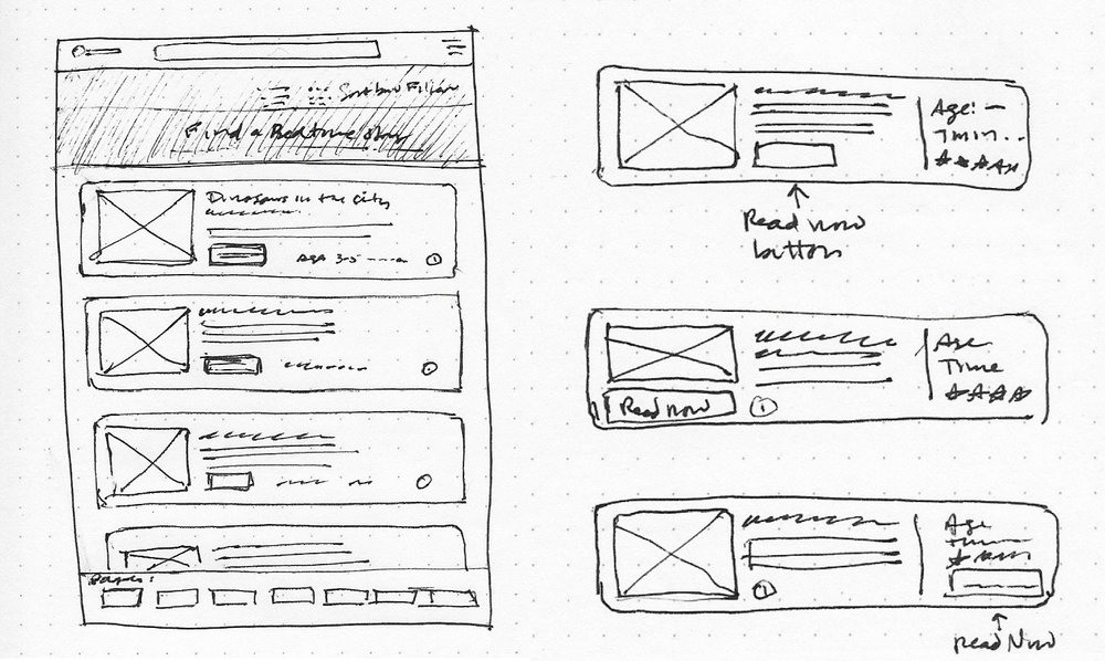 Sketches, story index list view