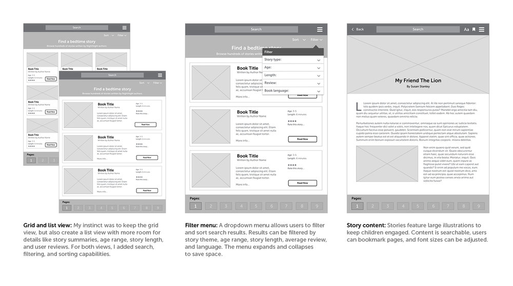 Wireframes, index and content