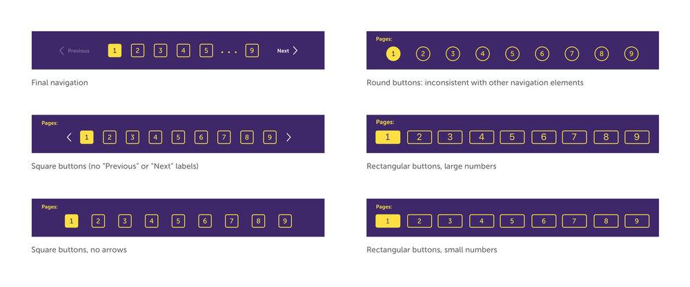 Visual design, bottom navigation