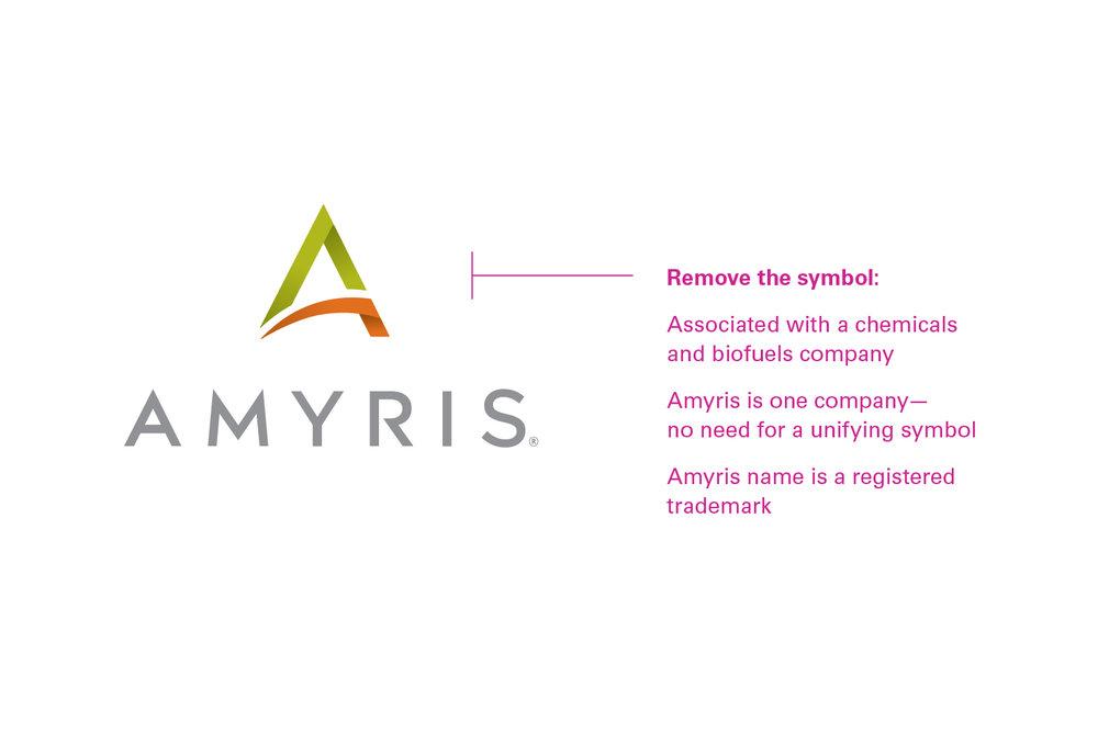 Amyris logo, strategic rationale for brand refresh