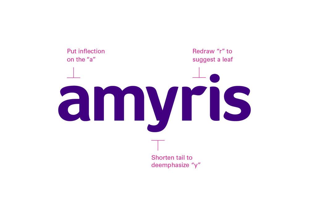 Amyris logo design, criteria and highlights