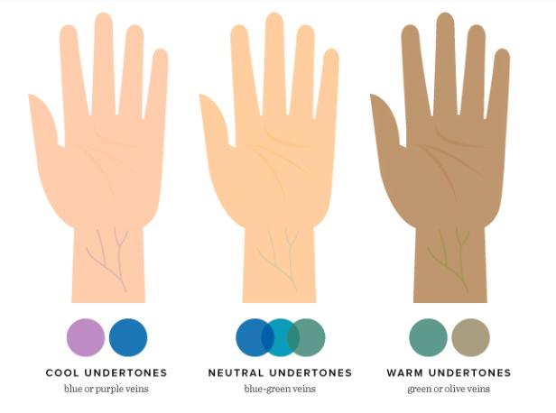 understandingundertones