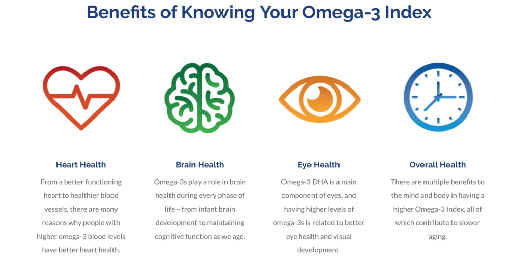Benefits of omega 3 testing.png