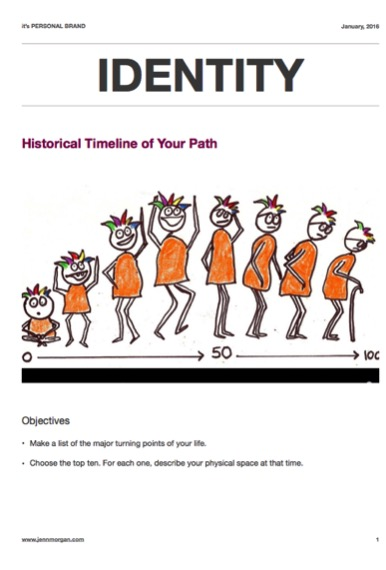 Worksheet 2: Identify Your Personal Journey