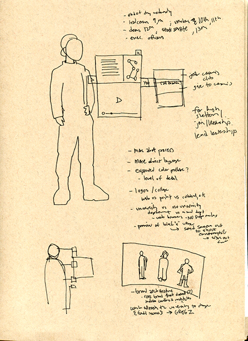 Iterations and sketches of how an interactive web-based experience could be transformed into something larger and more lifelike.