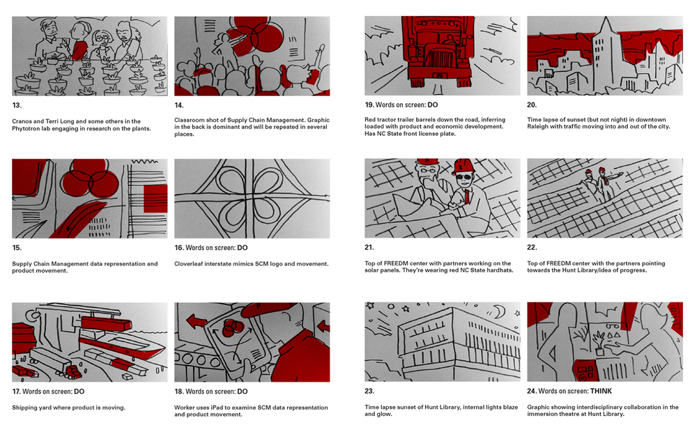 Storyboard was hand drawn and scanned into the computer to produce the animatic.