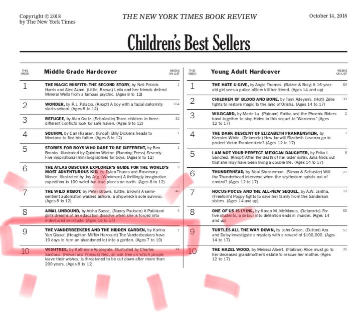NYT Bestseller List, 10:14:18 cropped.jpeg