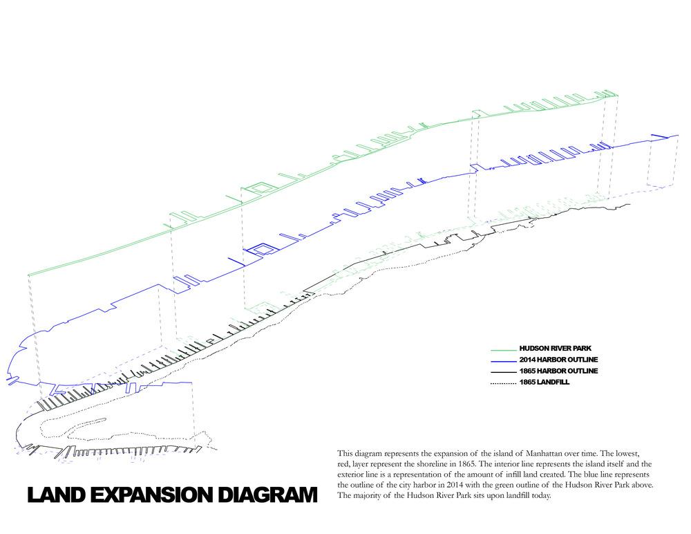evolution diagrams2.jpg