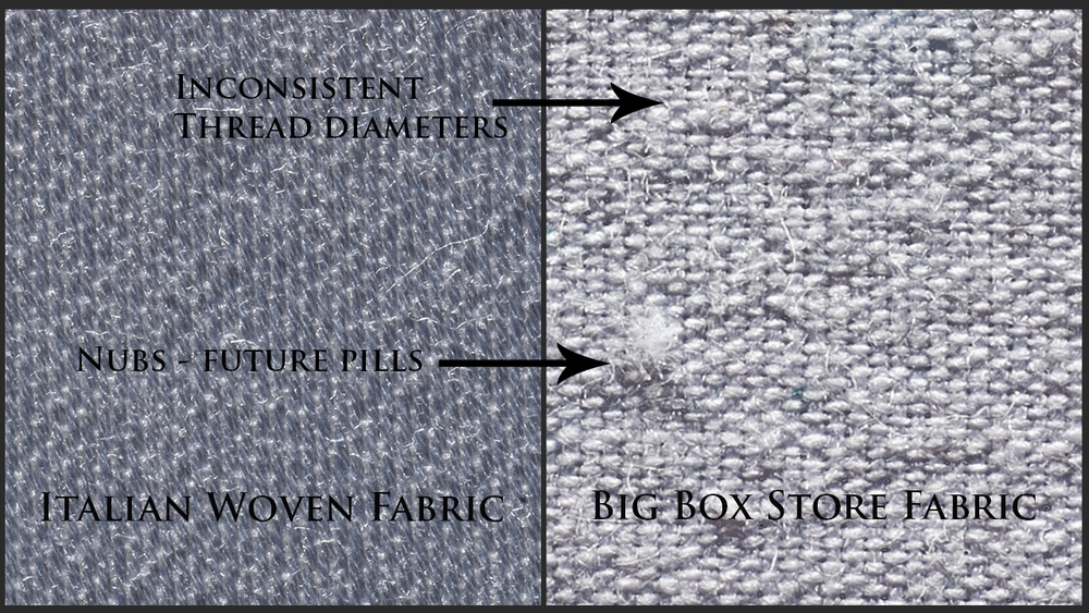 Luxury-Italian-Linens-and-sheets-magnified-fabric
