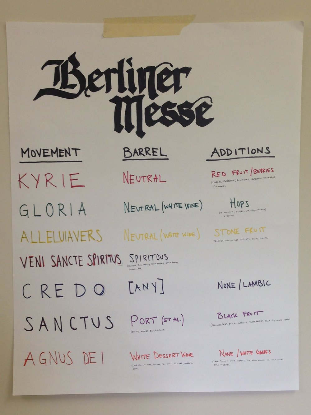 The loose framework around which the 7 Berliner Messe movements are crafted