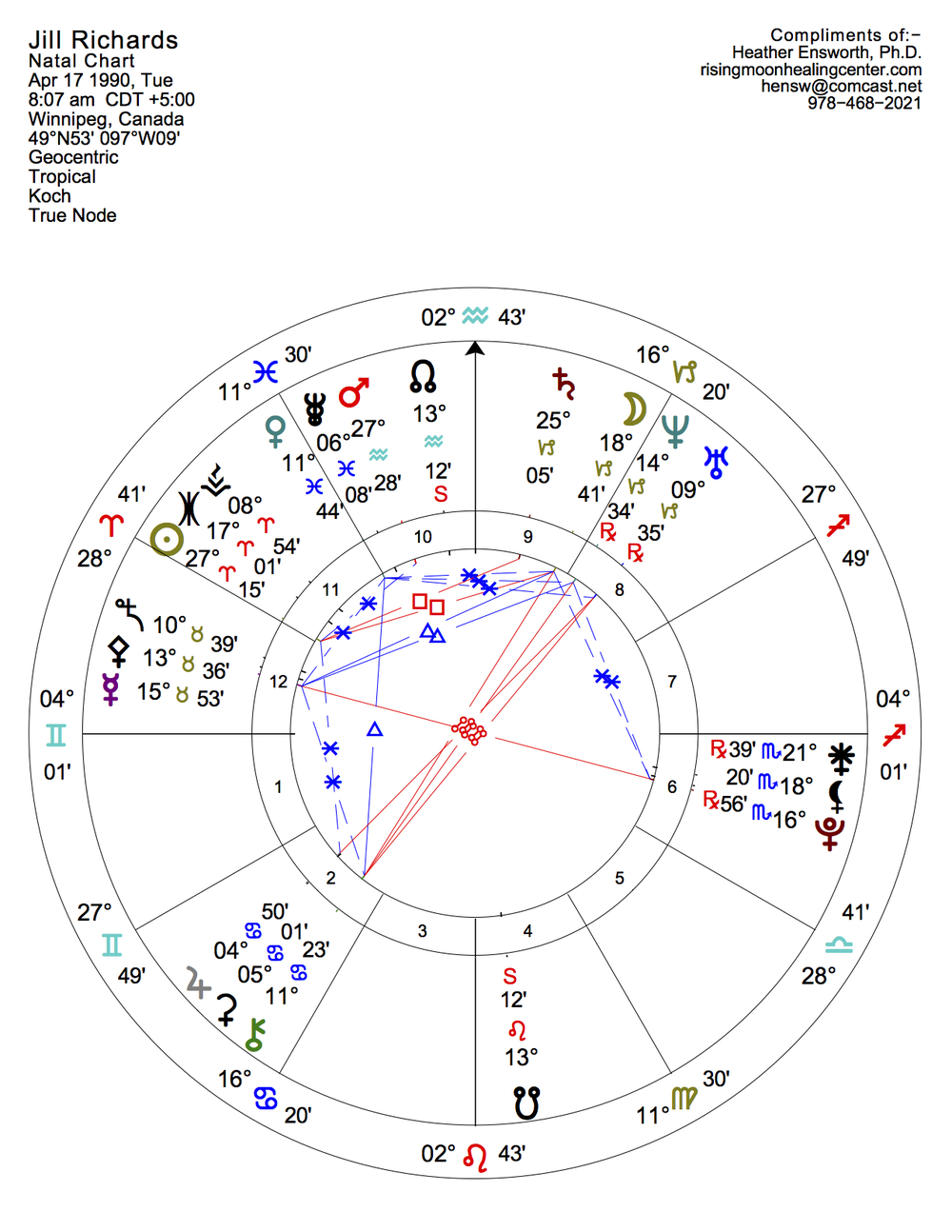 Jill's birth chart copy.jpg