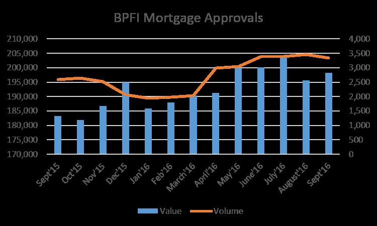 Graph BFI.png
