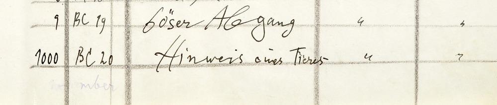 Abb. 17:Paul Klee, Œuvrekatalog von 1939, [S. 50], Ausschnitt, Zentrum Paul Klee, Bern © Zentrum Paul Klee, Bern, Bildarchiv