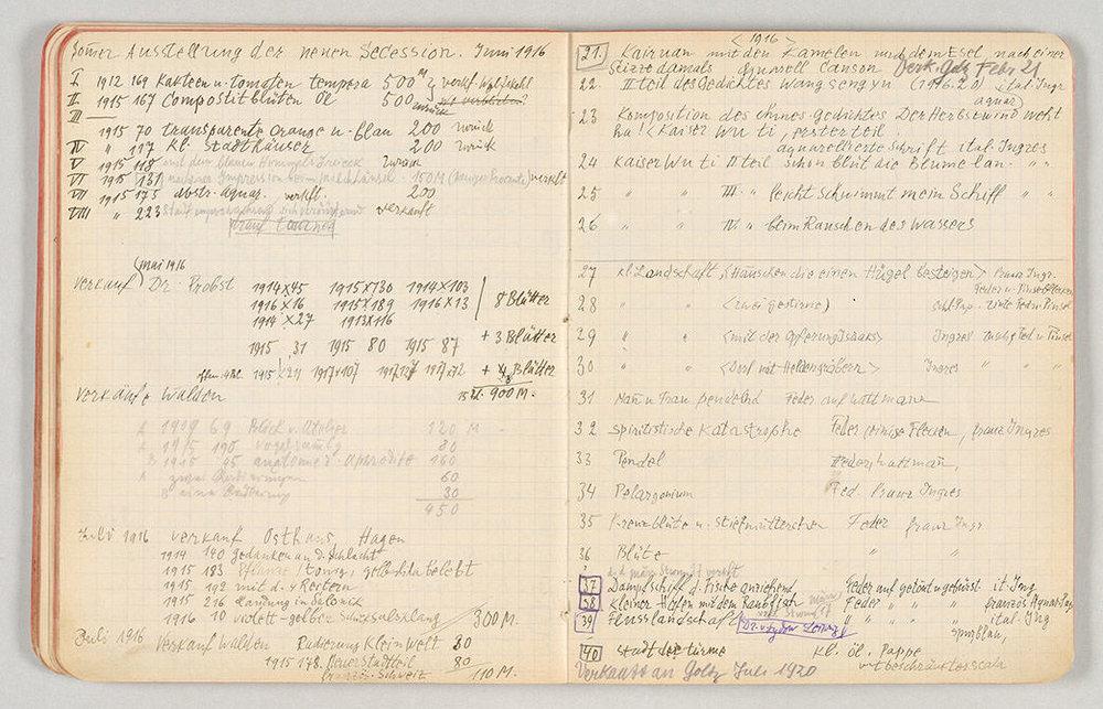 Abb.10 Paul Klee, Œuvre-Katalog 1883-1917, 1916, 21-40 [S. 122-123], Zentrum Paul Klee, Bern ©Zentrum Paul Klee, Bern, Bildarchiv