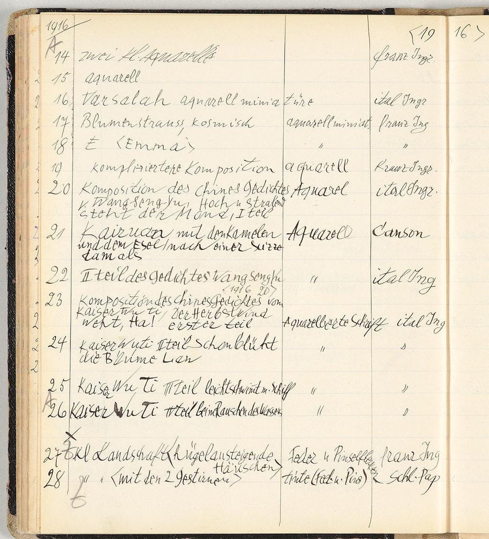 Abb.28 Paul Klee, Œuvre-Katalog 1883-1918 (Abschrift), 1916, 14-28 [S. 191], Zentrum Paul Klee, Bern © Zentrum Paul Klee, Bern, Bildarchiv
