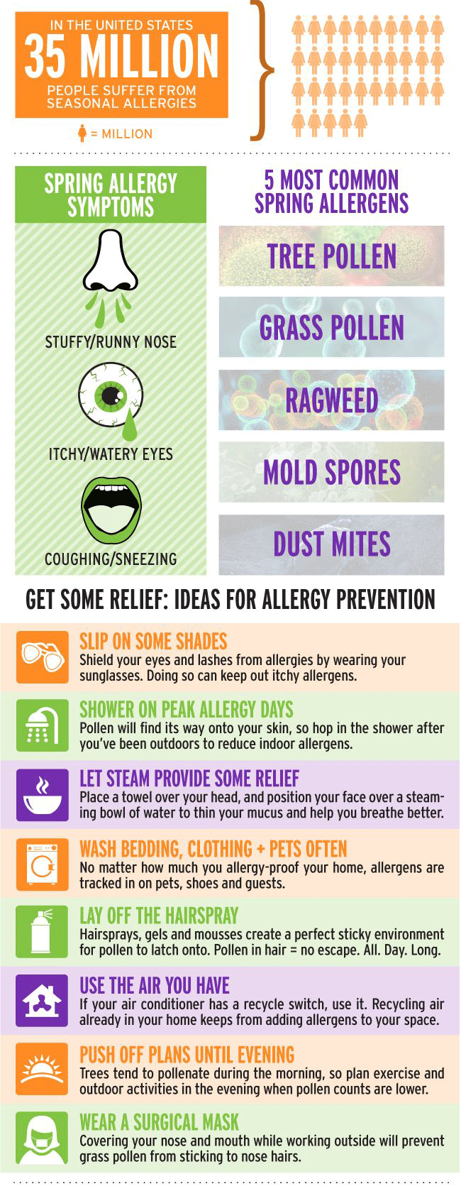 allergy-doctors-nyc