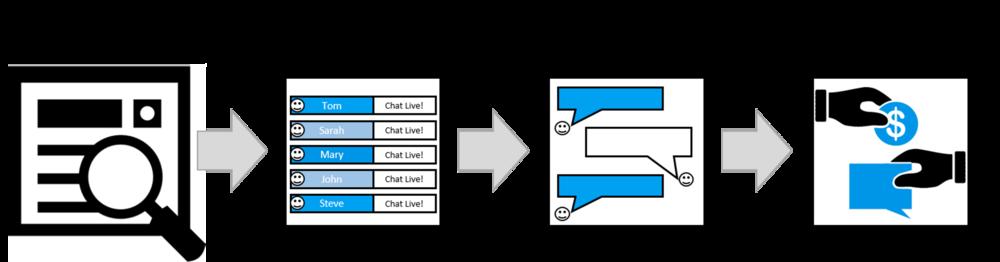 cost per dialogue model.png