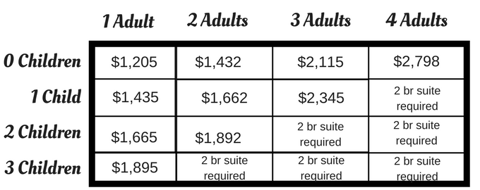 IF YOU'D LIKE TO STAY MORE THAN (3) NIGHTS  , SINGLE ADULTS ARE $385/NIGHT, ROOMS WITH TWO ADULTS ARE AN ADDITIONAL $444/NIGHT, THE THIRD ADULT IN THE ROOM WOULD BE $211/NIGHT, AND ANY CHILD IN A ROOM STAYING MORE THAN (3) NIGHTS IS $60/NIGHT.