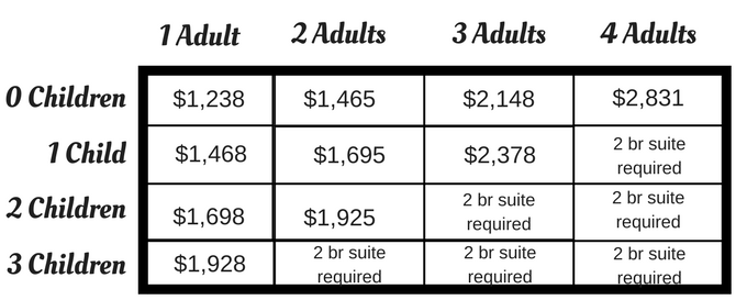 if you'd like to stay more than (3) nights , Single adults are $396/NIGHT, ROOMS WITH TWO ADULTS ARE AN ADDITIONAL $455/NIGHT, THE THIRD ADULT IN THE ROOM WOULD BE $211/NIGHT, AND ANY CHILD IN A ROOM STAYING MORE THAN (3) NIGHTS IS $60/NIGHT.