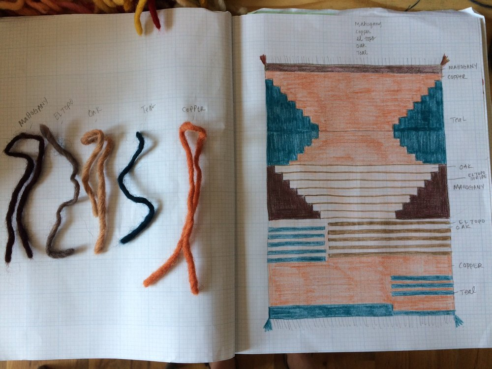 Hand sketches of the rug, wool and color options.