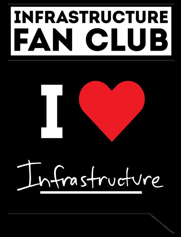 FanClubInfrastructure.png