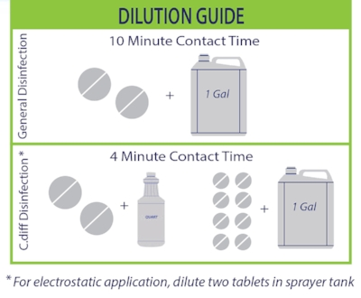 Dilution Guide.GK Tab.jpg