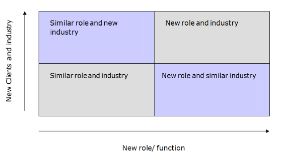 career_clients_framework.png