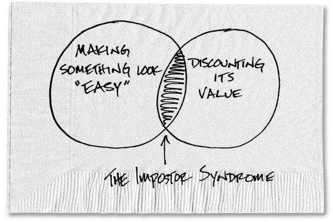 impostersyndrome
