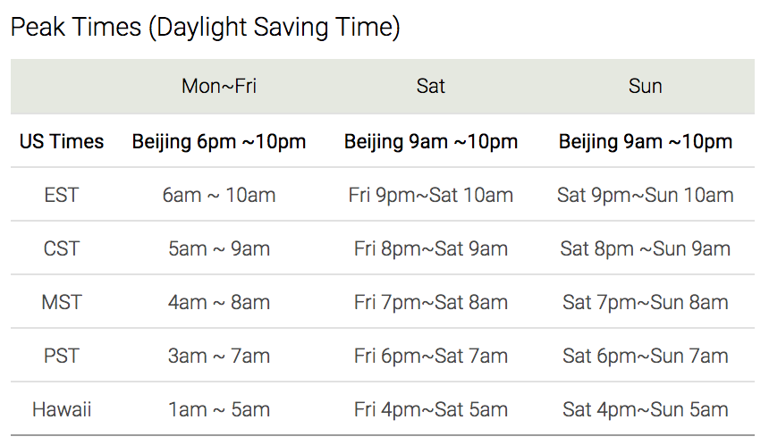 Peak Times Daylight Saving Time VIPKID (source: https://t.vipkid.com.cn/)