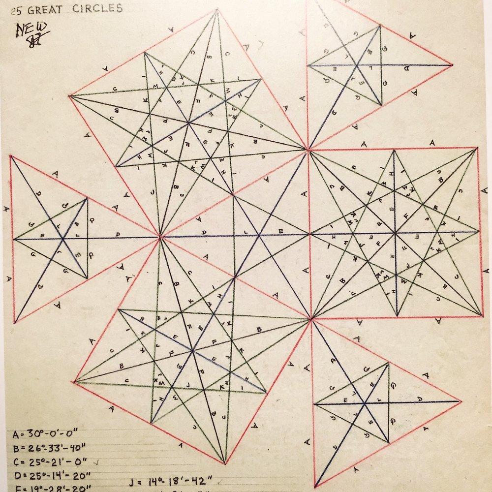 Image by R.Buckminster Fuller