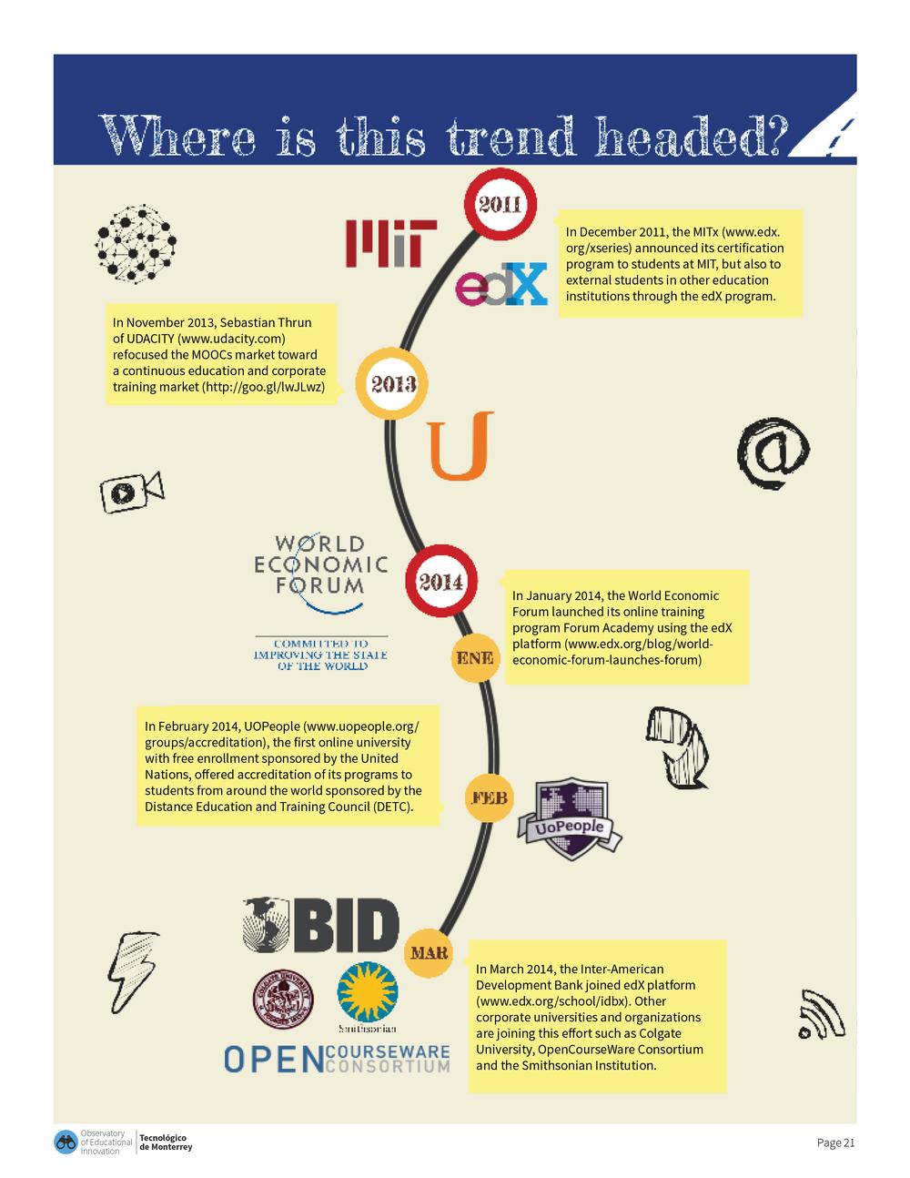 Edu Trends MOOC - Profesores (eng-print)21.png