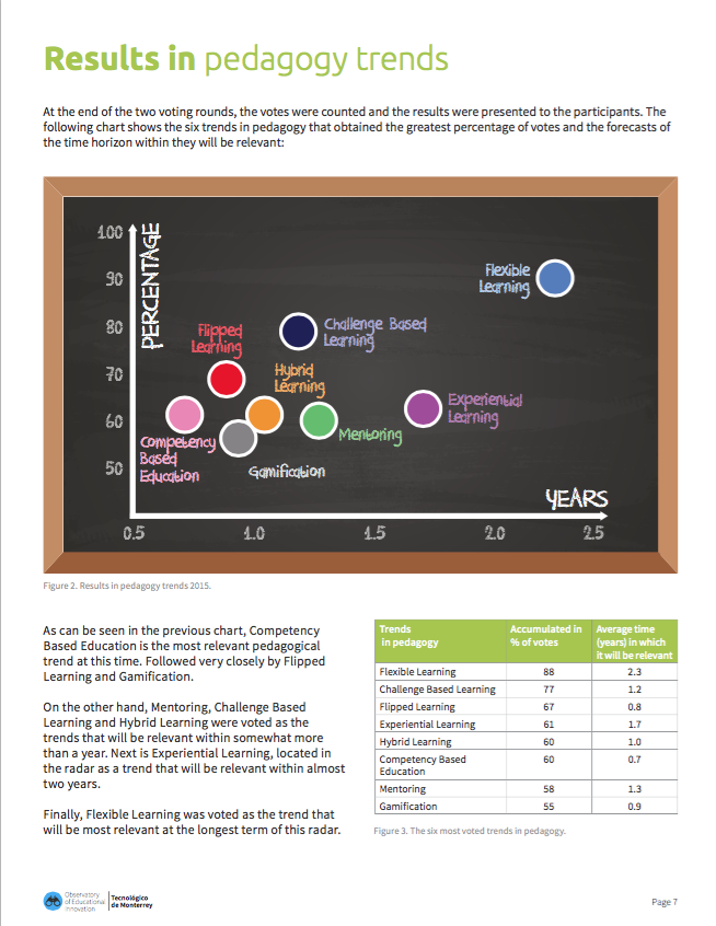 EdTech Radar 2015 Pedagogy Trends