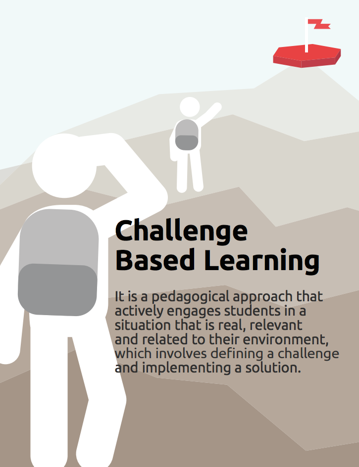 Challenge Based Learning Definition