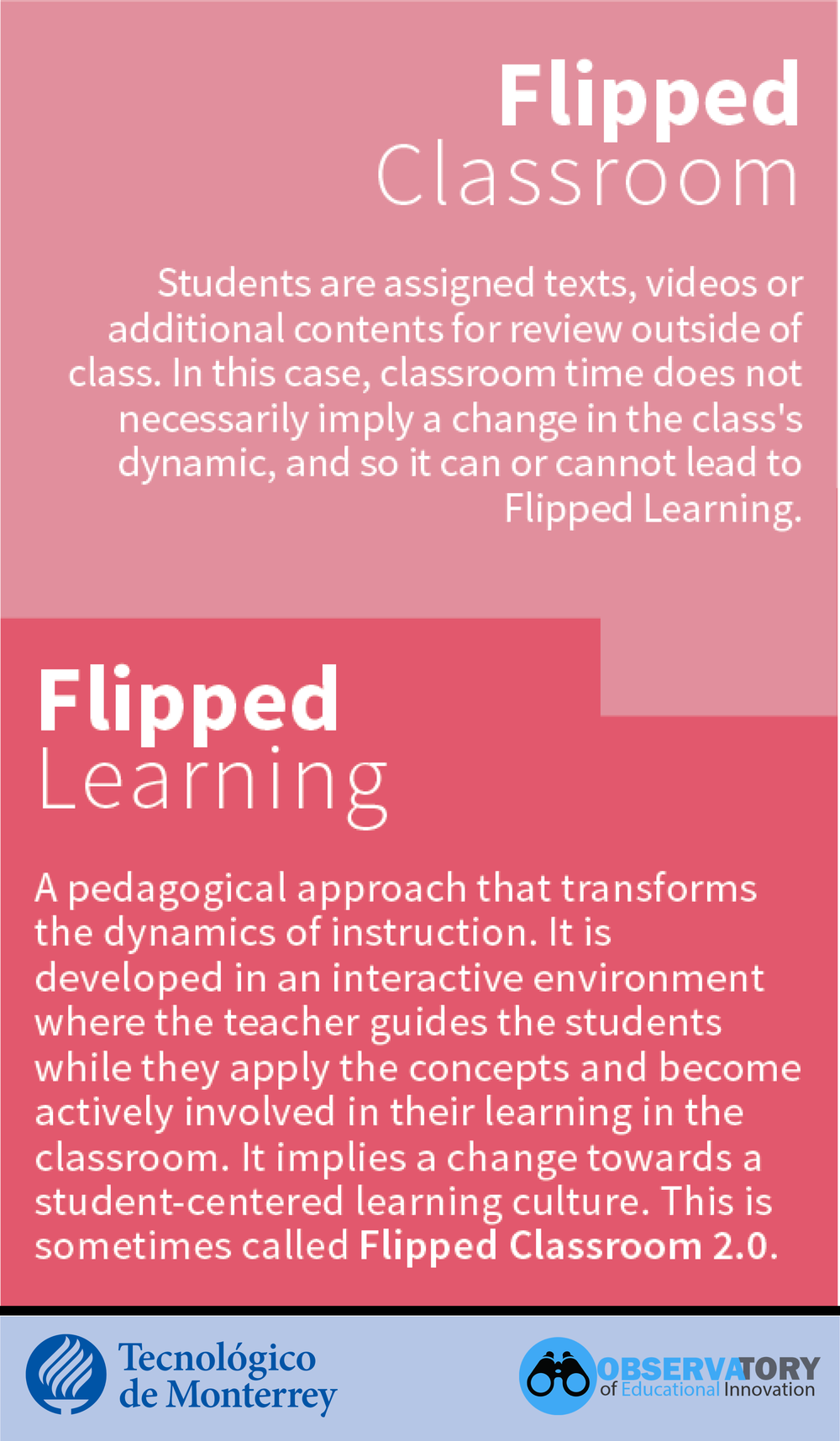 Flipped Classroom vs Flipped Learning