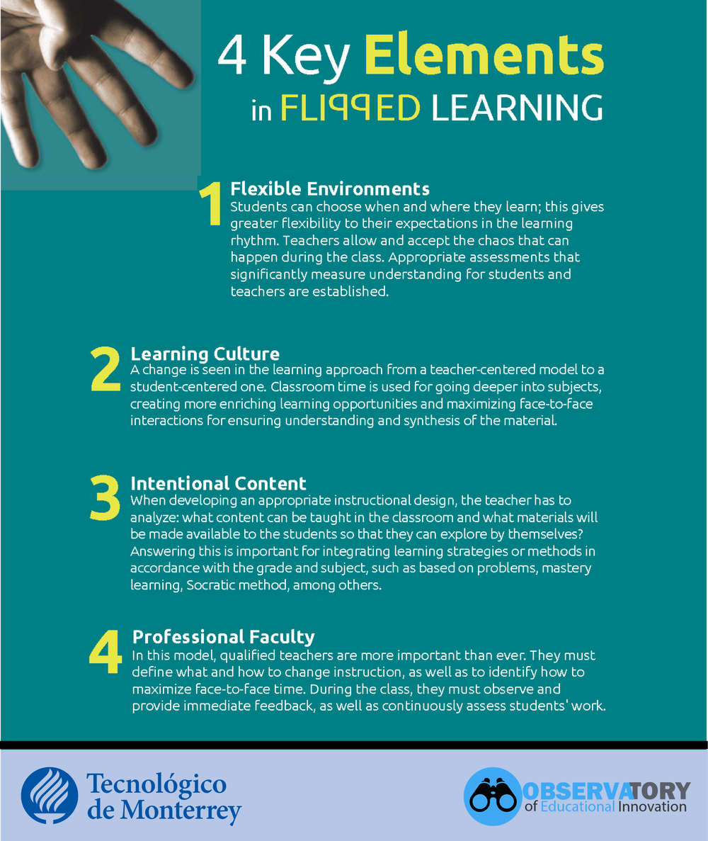 Flipped Learning Key Elements