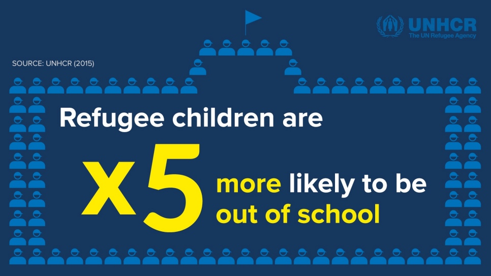 Source: UNHCR