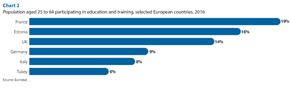 Top countries adapting teacher training / The Automation Readiness Index, by The Economist Intelligence Unit and ABB.