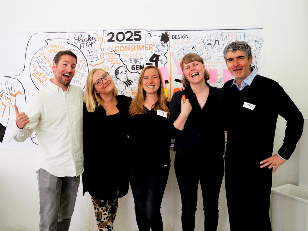 WORKSHOP FACILITATION  HYPER ISLAND BUSINESS  ADIDAS, 2018 NURNBERG, GERMANY