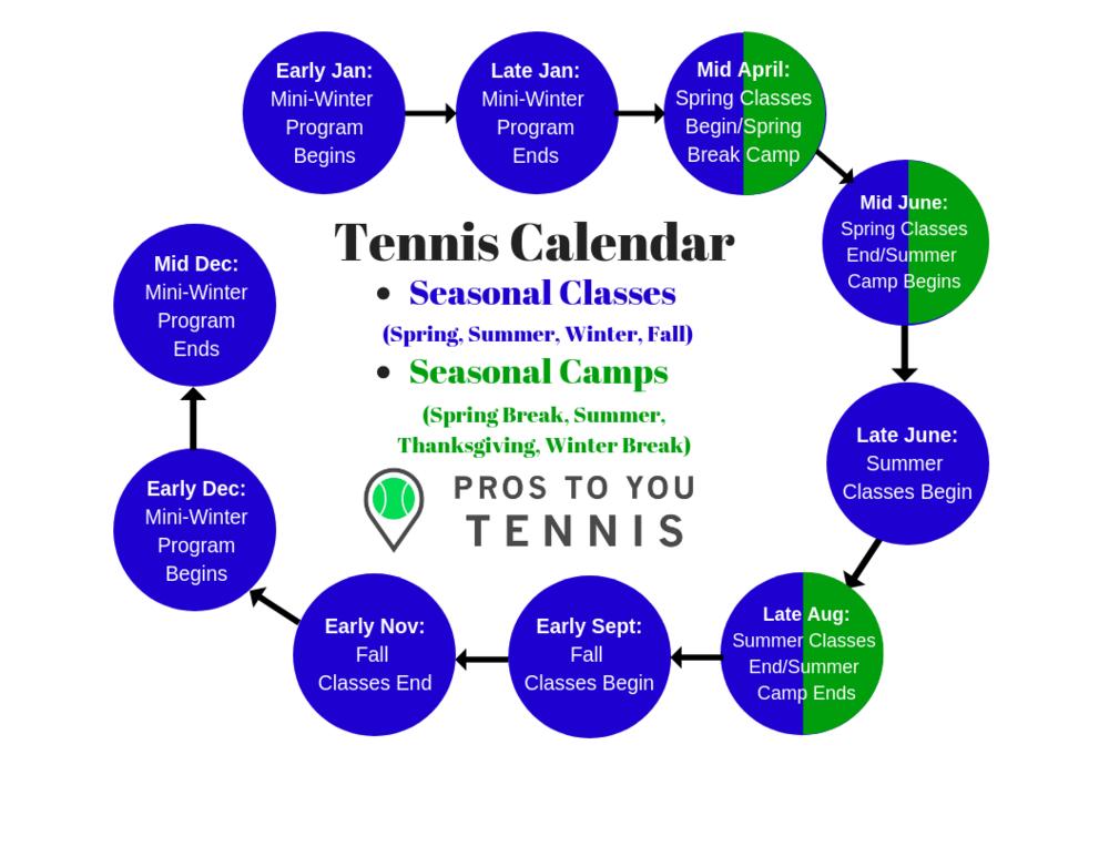 ProsToYou Tennis Calendar.png