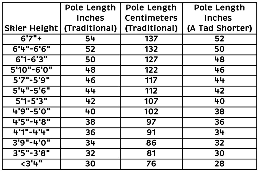 Grass sticks bamboo ski poles and sup paddles ski pole size chart