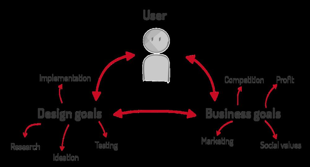 user design business.png