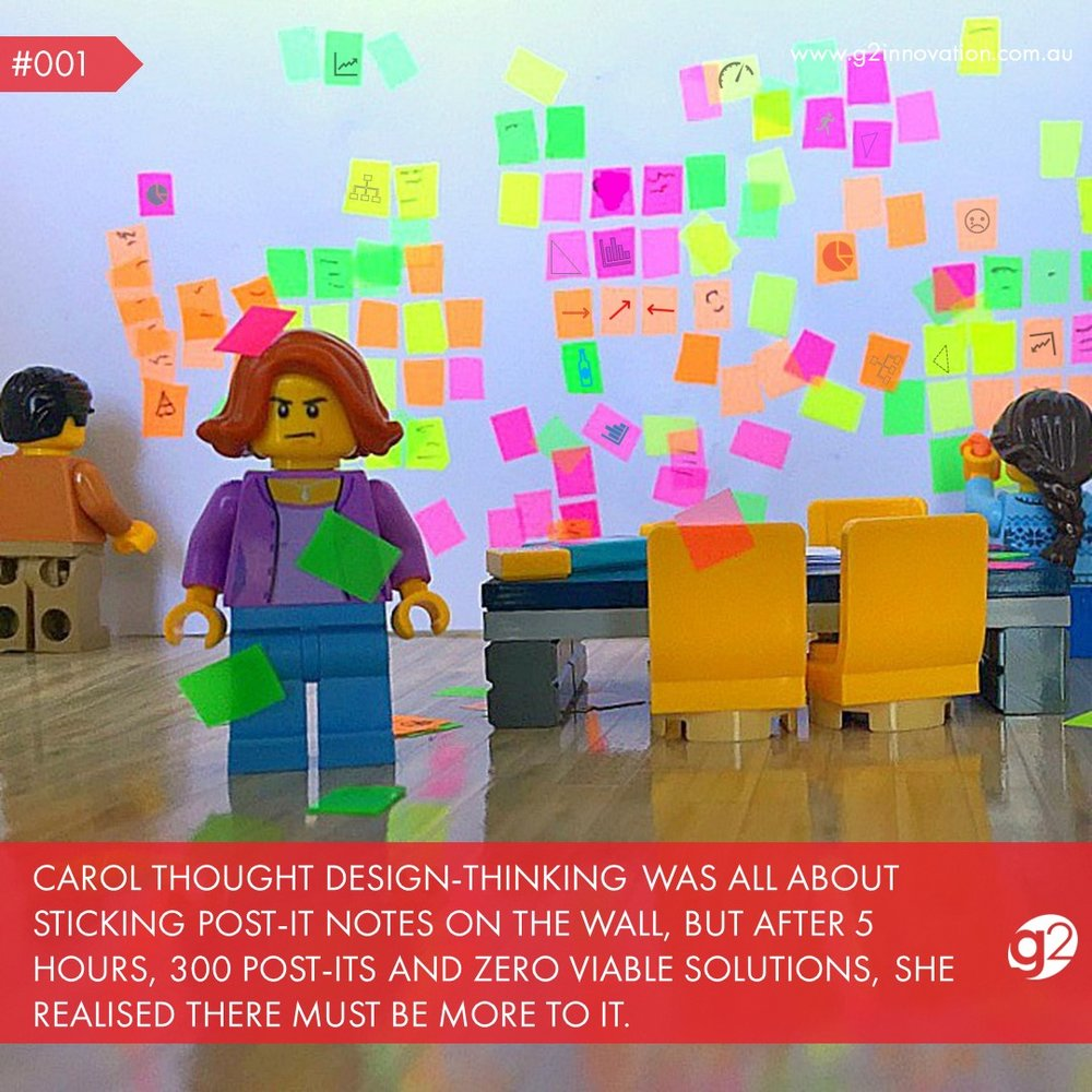 design-thinking-lego-g2innovation.jpg