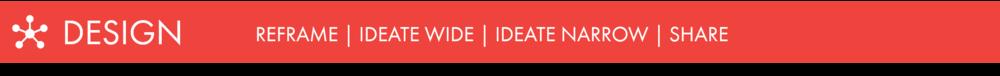 Design Thinking 101_G2 Innovation.png